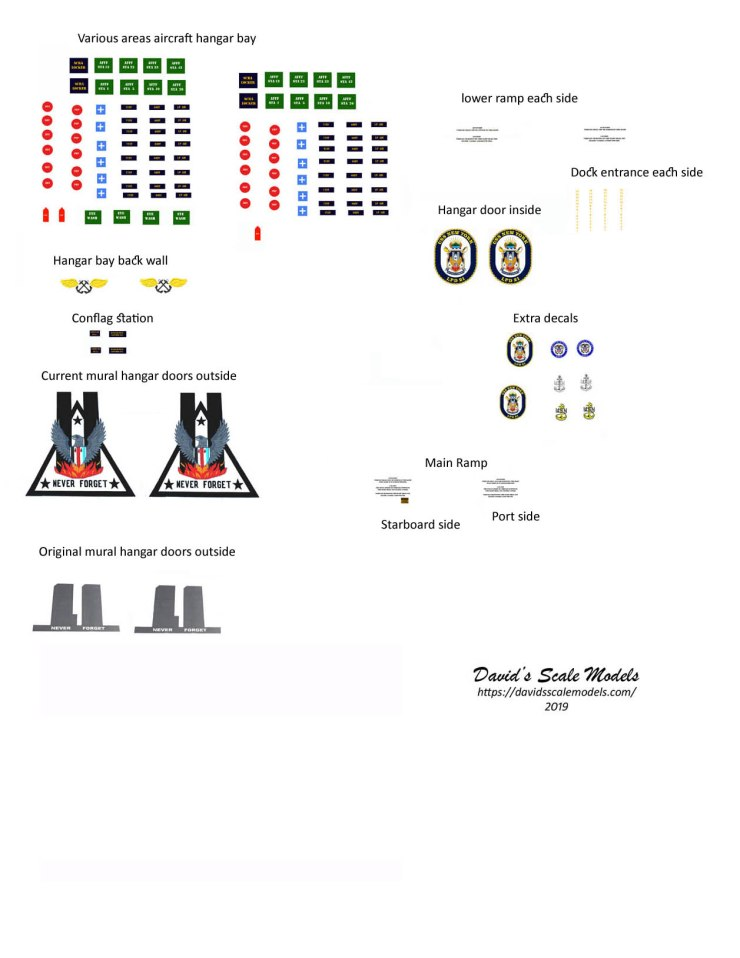 Decal guide
