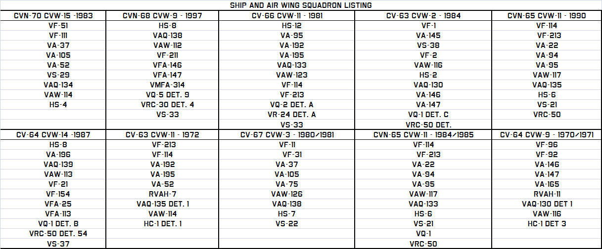 Air Wing Squadron List