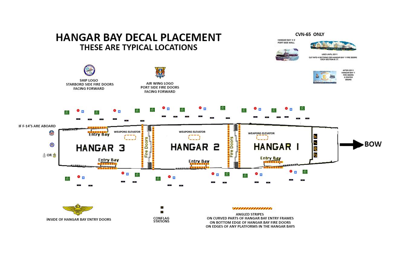Hangar Bay Decal Placement